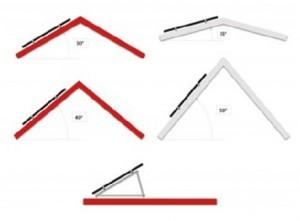 tető dőllésszög